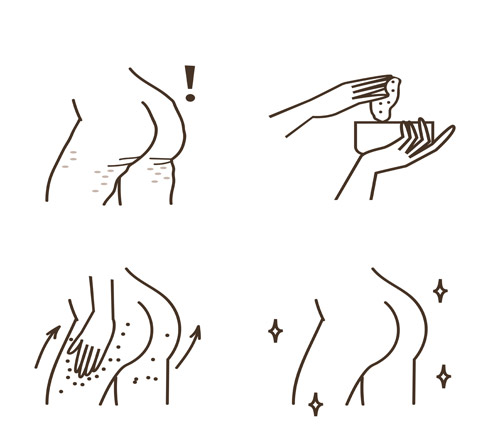 Diagram showing cellulite being removed by using a body scrub.